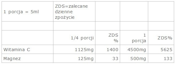 Holistic C-vitamin Syraneutral