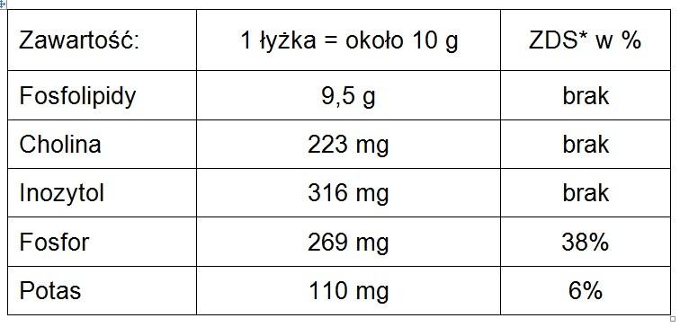 Holistic Solroslecitin 350 g