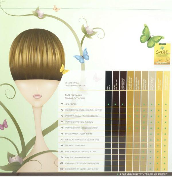Sanotint Light 78 Mahogany | Naturalna farba do włosów
