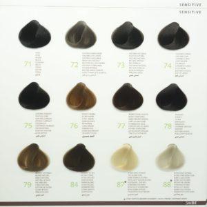 BLACK 71 Light Sanotint farba do włosów