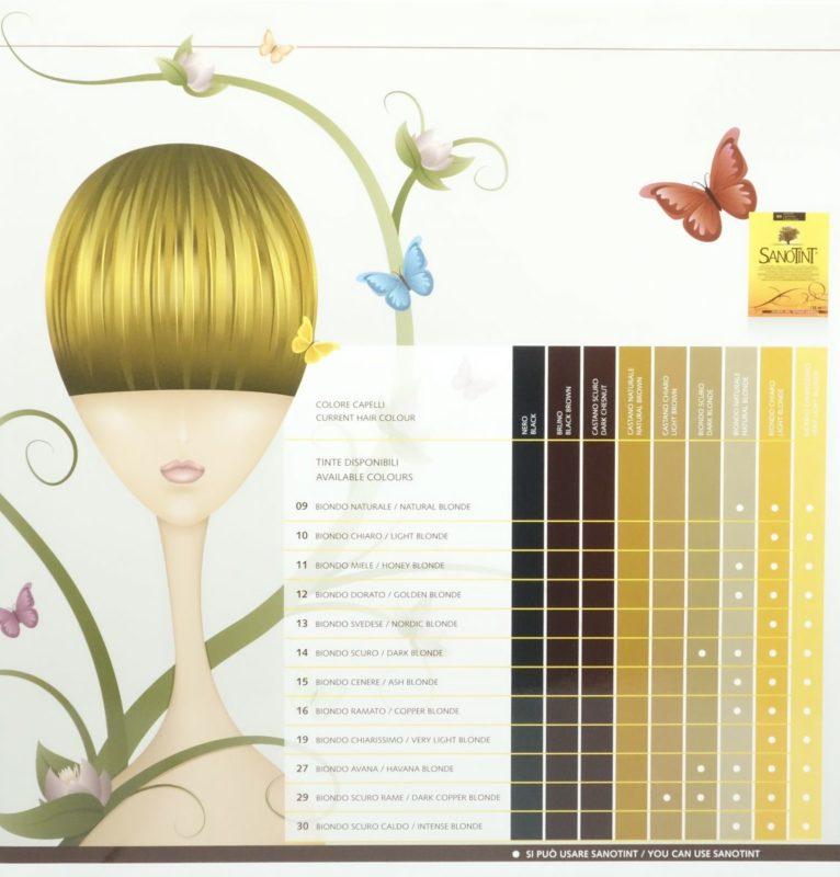 Sanotint Classic Blond